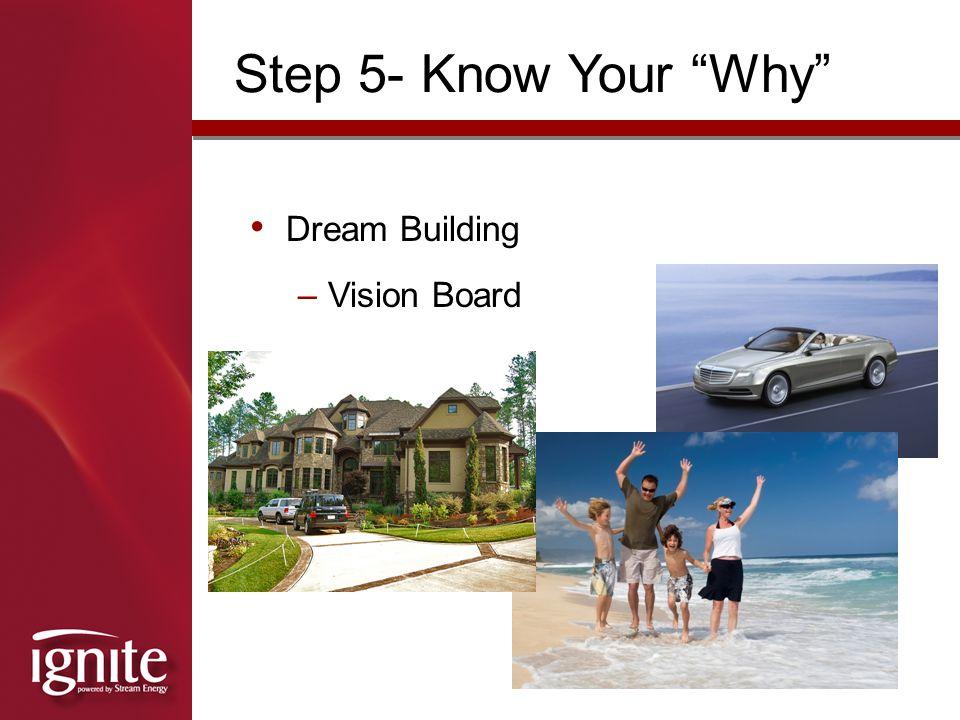 Ignite Homesite Marketing DVD Brochure Prospecting Center Alternative Presentation Methods Step 9- Making Business Presentations