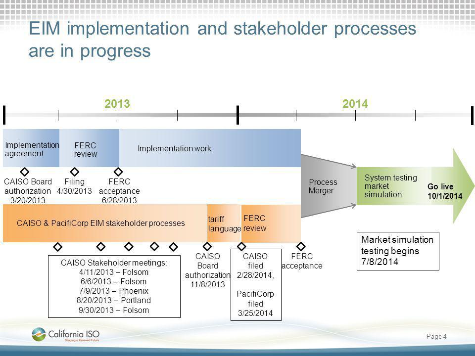 EIM implementation and stakeholder processes are in progress Page 4 Implementation agreement System testing market simulation FERC review Implementation work CAISO filed 2/28/2014, PacifiCorp filed 3/25/2014 FERC review Go live 10/1/2014 tariff language Process Merger CAISO Board authorization 11/8/2013 FERC acceptance Filing 4/30/2013 CAISO Board authorization 3/20/2013 FERC acceptance 6/28/2013 CAISO & PacifiCorp EIM stakeholder processes CAISO Stakeholder meetings: 4/11/2013 – Folsom 6/6/2013 – Folsom 7/9/2013 – Phoenix 8/20/2013 – Portland 9/30/2013 – Folsom Market simulation testing begins 7/8/2014