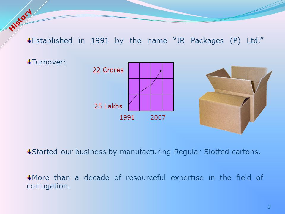 2 Established in 1991 by the name JR Packages (P) Ltd. Turnover: Started our business by manufacturing Regular Slotted cartons.