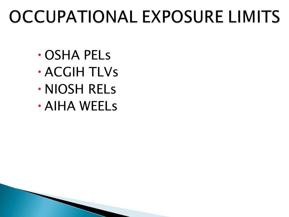  OSHA PELs  ACGIH TLVs  NIOSH RELs  AIHA WEELs