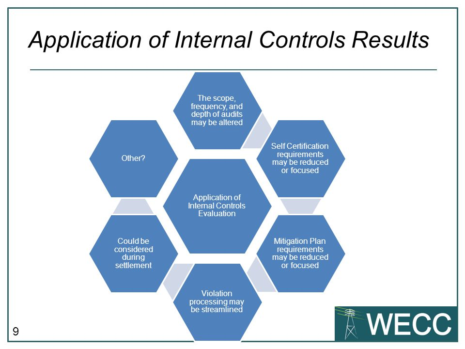 9 Application of Internal Controls Results Application of Internal Controls Evaluation The scope, frequency, and depth of audits may be altered Self C