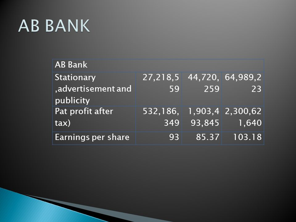 AB Bank Stationary,advertisement and publicity 27,218,5 59 44,720, 259 64,989,2 23 Pat profit after tax) 532,186, 349 1,903,4 93,845 2,300,62 1,640 Earnings per share9385.37103.18