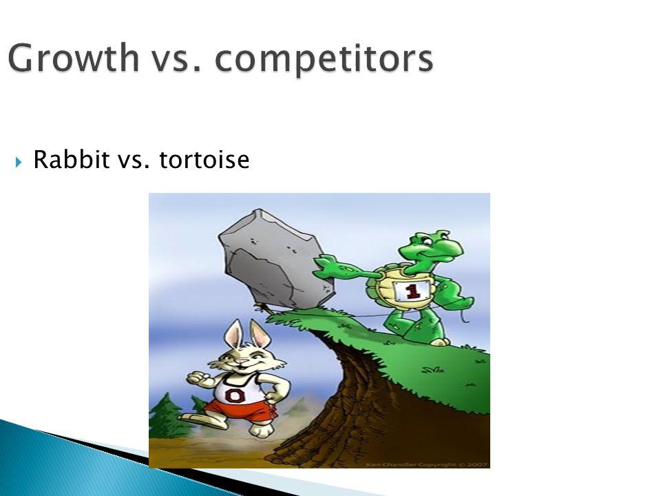 Growth vs. competitors  Rabbit vs. tortoise