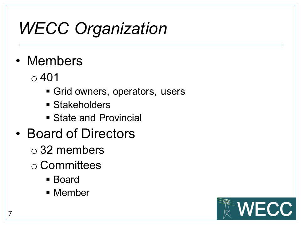 7 Members o 401  Grid owners, operators, users  Stakeholders  State and Provincial Board of Directors o 32 members o Committees  Board  Member WE