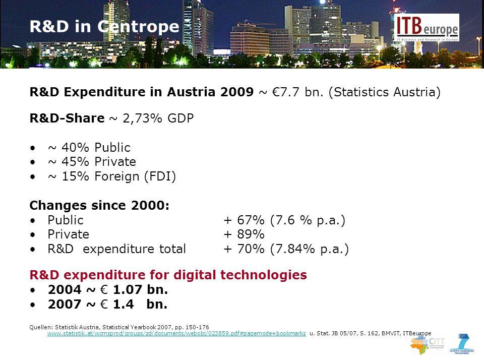 R&D in Centrope R&D Expenditure in Austria 2009 ~ €7.7 bn.