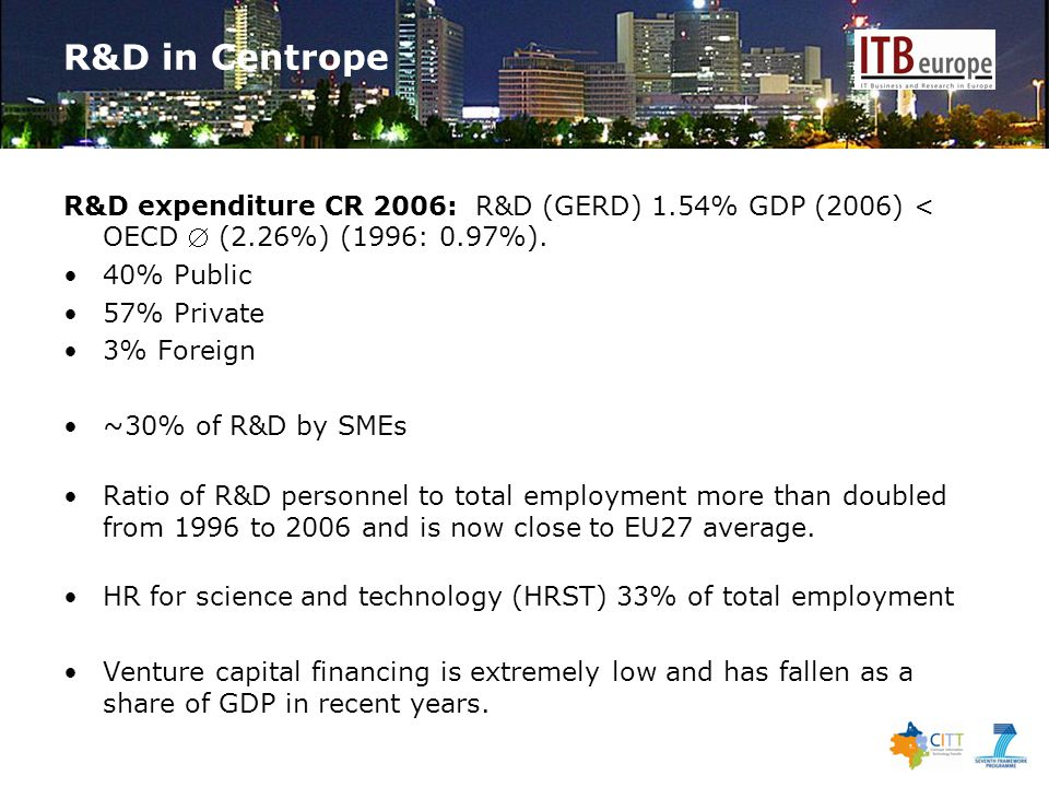 R&D in Centrope R&D expenditure CR 2006: R&D (GERD) 1.54% GDP (2006) < OECD  (2.26%) (1996: 0.97%).