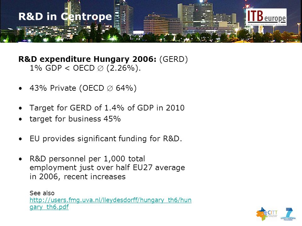 R&D in Centrope R&D expenditure Hungary 2006: (GERD) 1% GDP < OECD  (2.26%).