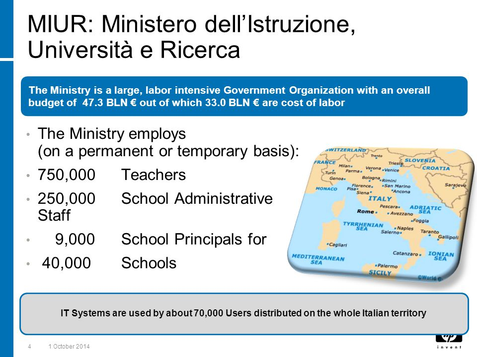 MIUR: Ministero dell'Istruzione, Università e Ricerca The Ministry employs (on a permanent or temporary basis): 750,000 Teachers 250,000 School Administrative Staff 9,000School Principals for 40,000Schools 41 October 2014 The Ministry is a large, labor intensive Government Organization with an overall budget of 47.3 BLN € out of which 33.0 BLN € are cost of labor IT Systems are used by about 70,000 Users distributed on the whole Italian territory