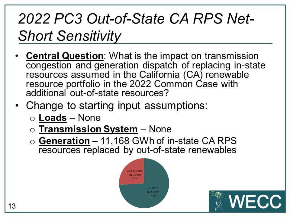 13 Central Question: What is the impact on transmission congestion and generation dispatch of replacing in-state resources assumed in the California (CA) renewable resource portfolio in the 2022 Common Case with additional out-of-state resources.