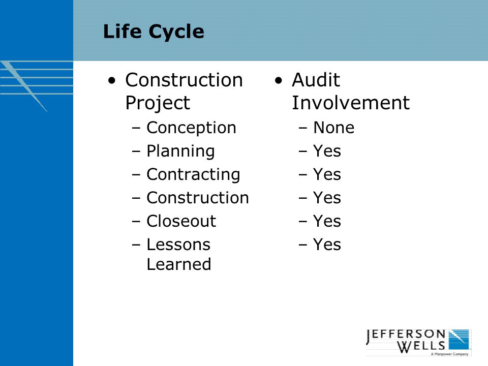 Elements of a typical construction audit program Financial Review – Lead schedules – Receivables – Payables – Construction in Process (CIP) – Fixed As