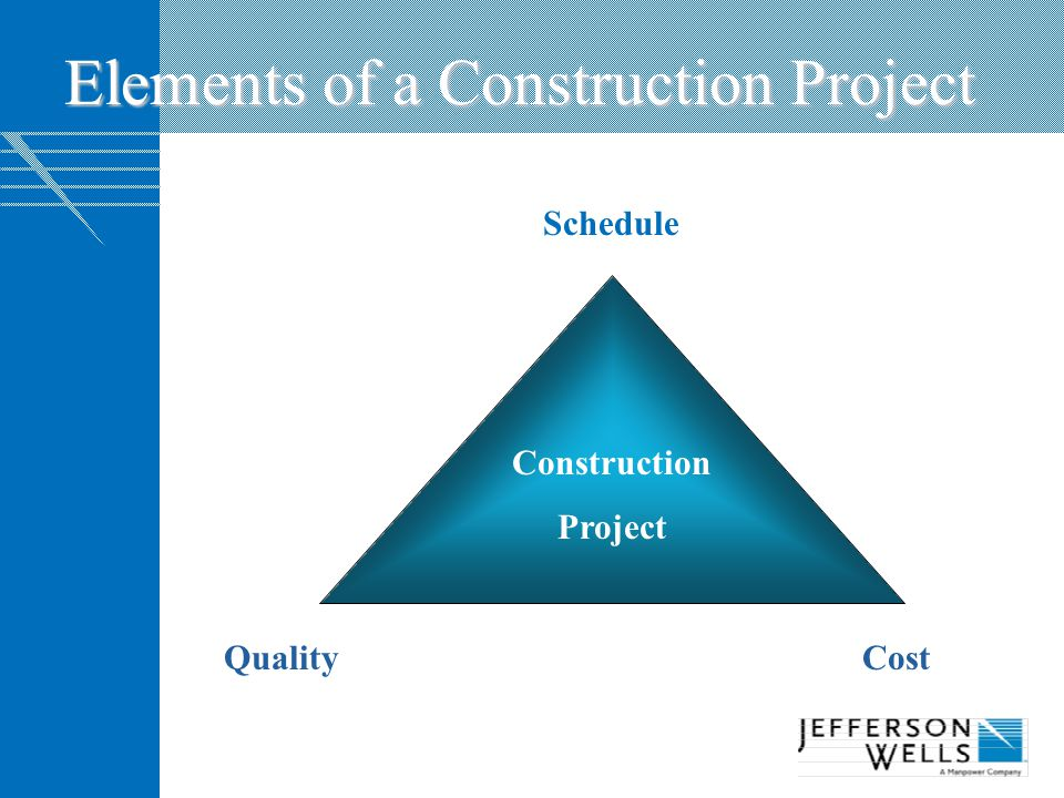 Topics Elements of a construction project Risk factors Contractor costs Types of contracts Red flags Overcharge examples Reasons for auditing and sele