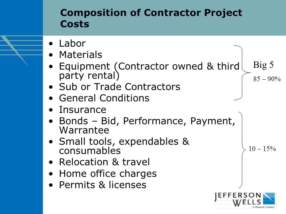Composition of Contractor Project Costs Labor Materials Equipment (Contractor owned & third party rental) Sub or Trade Contractors General Conditions Insurance Bonds – Bid, Performance, Payment, Warrantee Small tools, expendables & consumables Relocation & travel Home office charges Permits & licenses Big 5 85 – 90% 10 – 15%