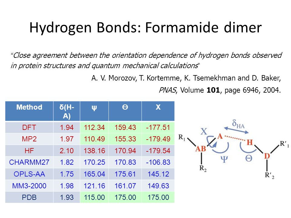 Hydrogen Bonds: Formamide dimer Close agreement between the orientation dependence of hydrogen bonds observed in protein structures and quantum mechanical calculations A.