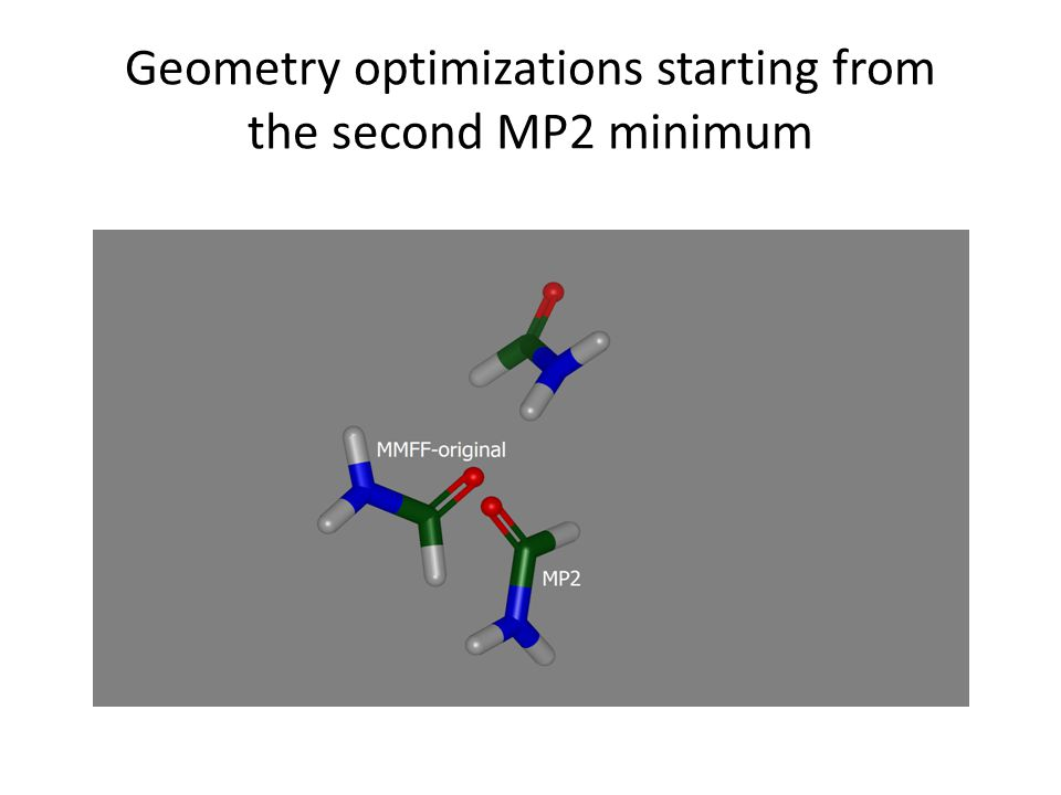 Geometry optimizations starting from the second MP2 minimum