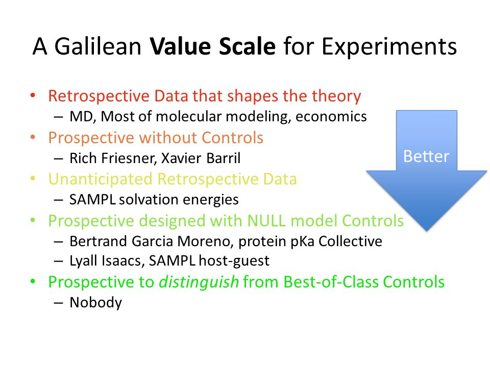 A Galilean Value Scale for Experiments Retrospective Data that shapes the theory – MD, Most of molecular modeling, economics Prospective without Controls – Rich Friesner, Xavier Barril Unanticipated Retrospective Data – SAMPL solvation energies Prospective designed with NULL model Controls – Bertrand Garcia Moreno, protein pKa Collective – Lyall Isaacs, SAMPL host-guest Prospective to distinguish from Best-of-Class Controls – Nobody Better