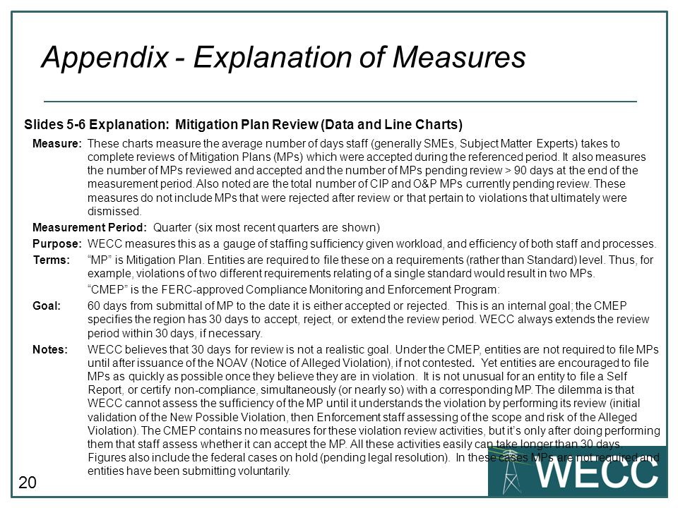 20 Slides 5-6 Explanation: Mitigation Plan Review (Data and Line Charts) Measure: These charts measure the average number of days staff (generally SMEs, Subject Matter Experts) takes to complete reviews of Mitigation Plans (MPs) which were accepted during the referenced period.