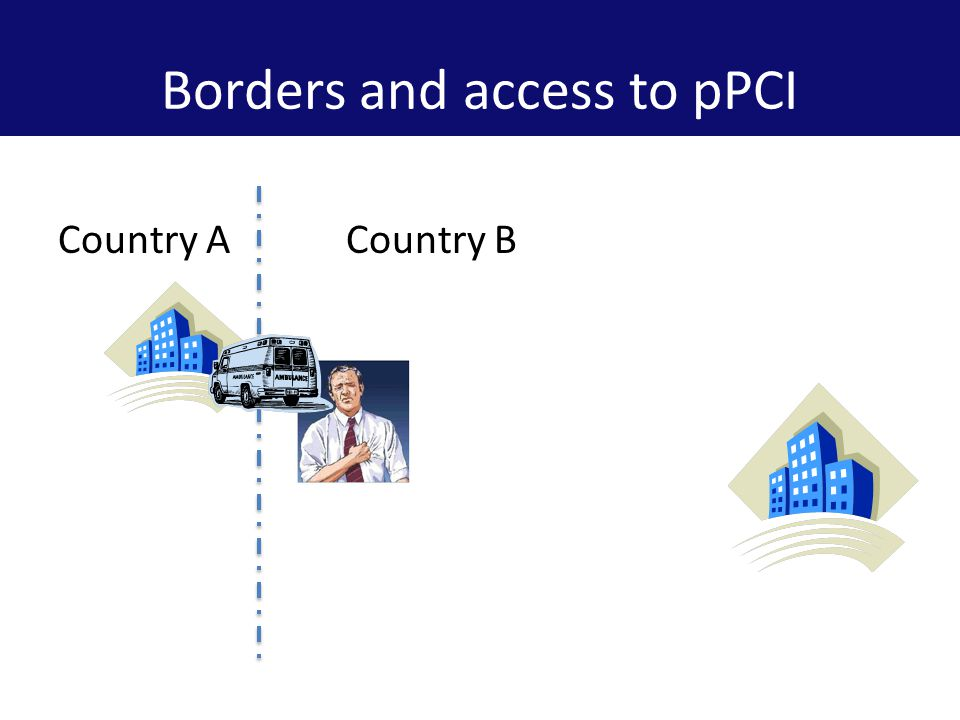 Borders and access to pPCI Country ACountry B