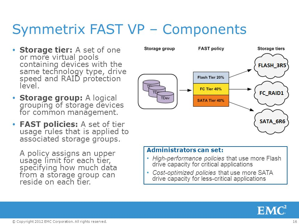 16© Copyright 2012 EMC Corporation. All rights reserved. Symmetrix FAST VP – Components  Storage tier: A set of one or more virtual pools containing
