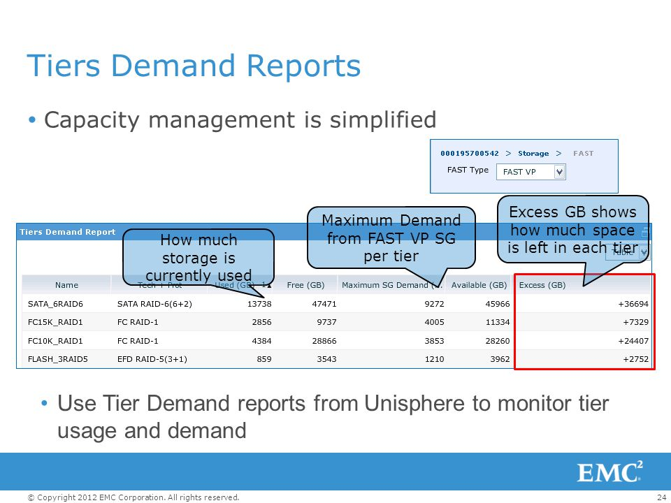 24© Copyright 2012 EMC Corporation. All rights reserved. Tiers Demand Reports  Capacity management is simplified Use Tier Demand reports from Unisphe