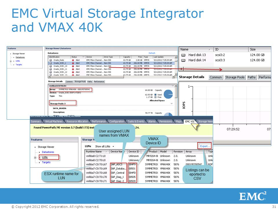31© Copyright 2012 EMC Corporation. All rights reserved. EMC Virtual Storage Integrator and VMAX 40K