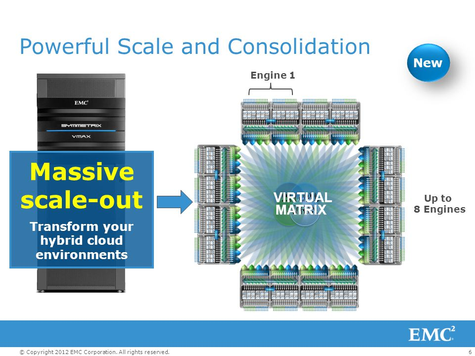 6© Copyright 2012 EMC Corporation. All rights reserved. Powerful Scale and Consolidation Massive scale-out Transform your hybrid cloud environments En