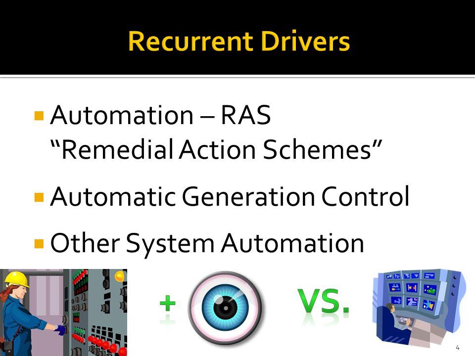  Automation – RAS Remedial Action Schemes  Automatic Generation Control  Other System Automation 4