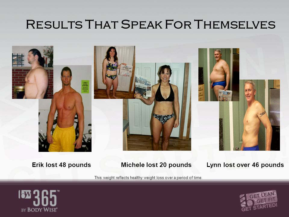 Lynn lost over 46 pounds This weight reflects healthy weight loss over a period of time.
