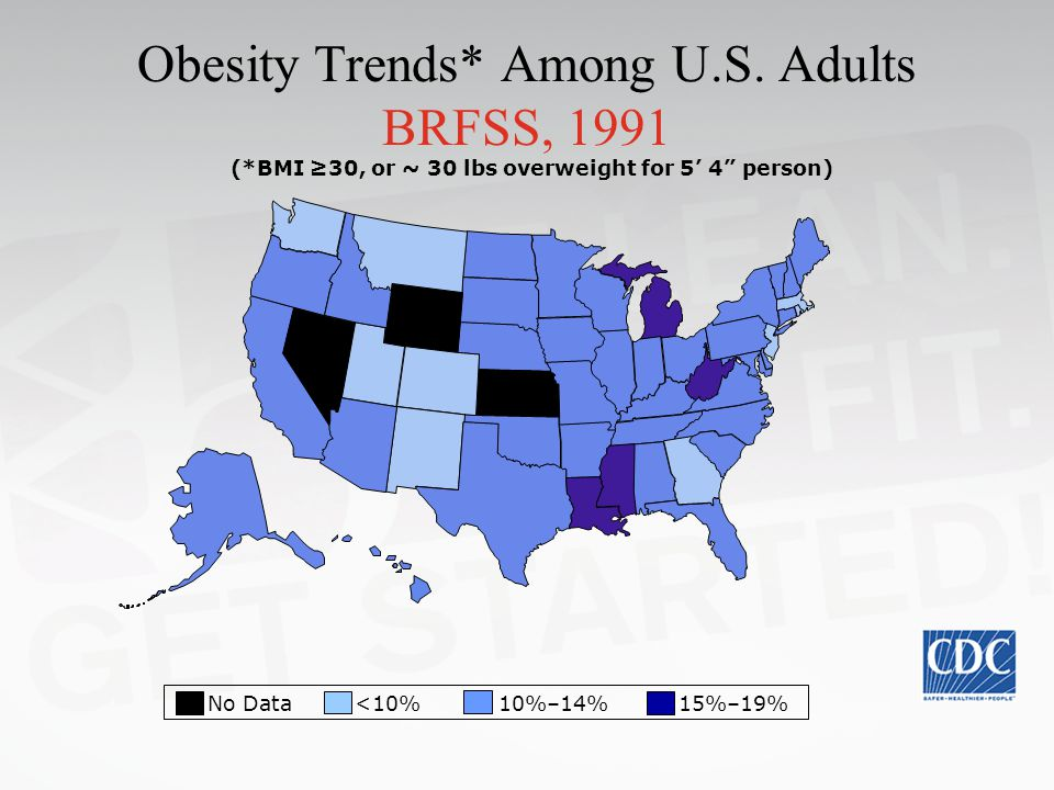 BW365 Ultimate Weight Management A Comprehensive Program to Support Your Healthy Goal Weight  Get lean.