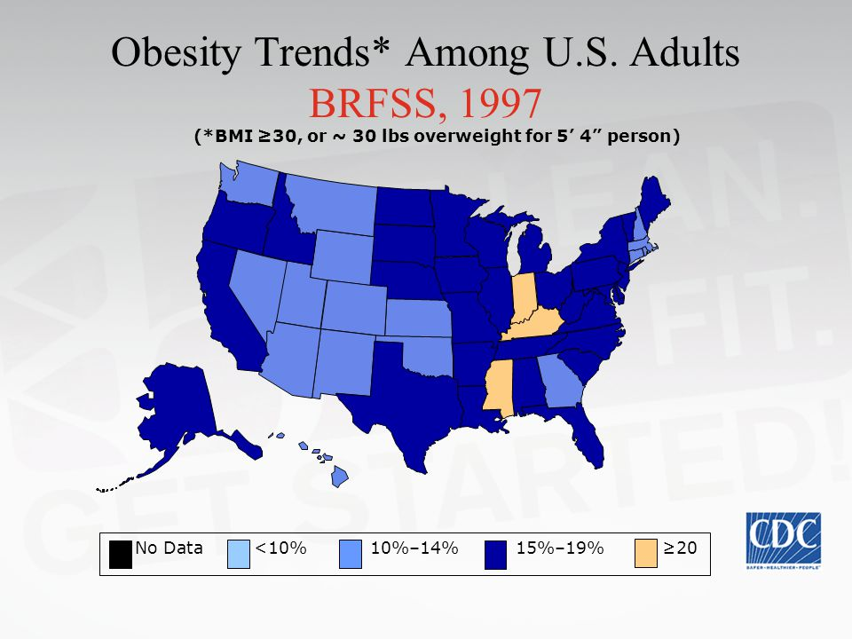 BW365 Ultimate Weight Management Individuals providing their Body Wise testimonials or endorsements, including physicians and other healthcare professionals have a financial interest in promoting the sale of Body Wise products.