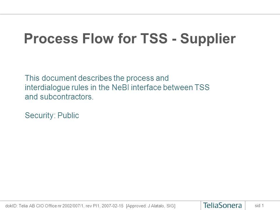dokID: Telia AB CIO Office nr 2002/007/1, rev PI1, 2007-02-15 [Approved: J Alatalo, SIG] sid 2 Document history 2003-12-11Ove FritzC 2004-02-23Lars AbrellD 2005-10-11Per RudalPE1RenegOrder init av FNS uppdaterad, ny slide ExecuteOrder med OEA justerade format (master slide), puts 2005-10-11Per RudalPE2FNS ändrat till Supplier, puts av slide Villkor 2005-11-04Per RudalPE3Nya slides Dialogöversikt o Affärsregler.