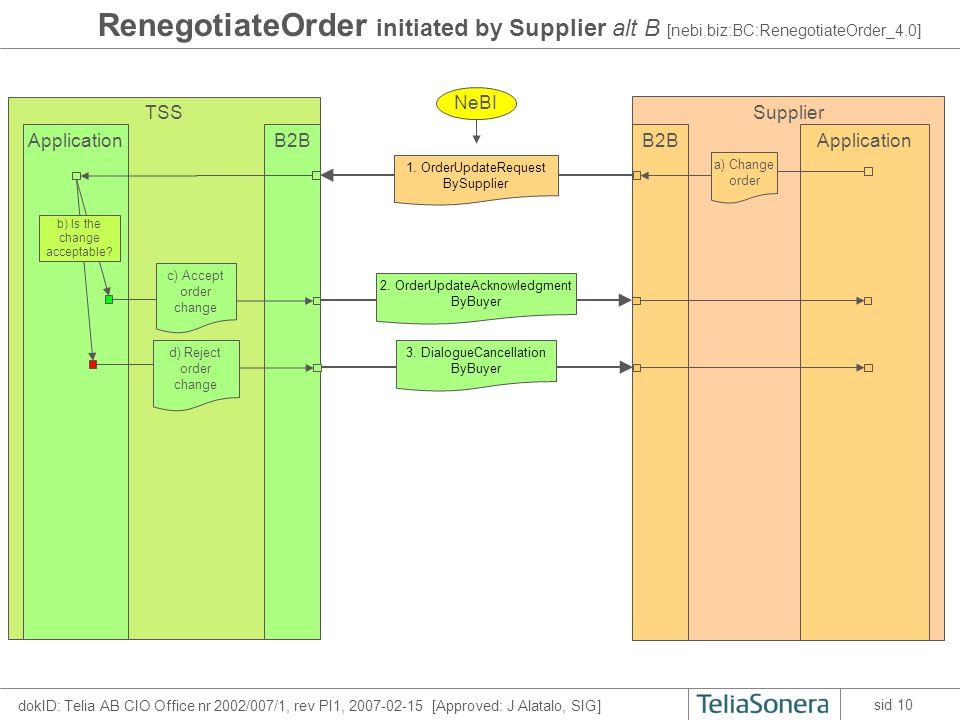 dokID: Telia AB CIO Office nr 2002/007/1, rev PI1, 2007-02-15 [Approved: J Alatalo, SIG] sid 10 RenegotiateOrder initiated by Supplier alt B [nebi.biz:BC:RenegotiateOrder_4.0] TSS B2BApplication Supplier B2BApplication NeBI a) Change order 1.