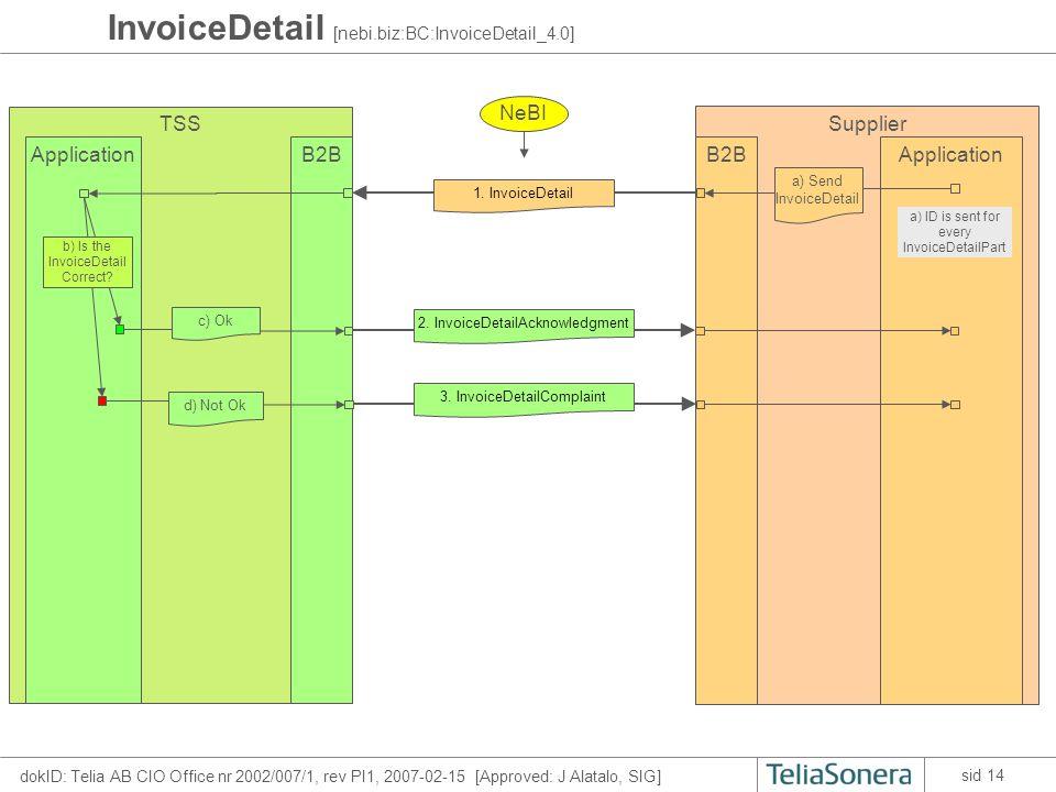 dokID: Telia AB CIO Office nr 2002/007/1, rev PI1, 2007-02-15 [Approved: J Alatalo, SIG] sid 14 InvoiceDetail [nebi.biz:BC:InvoiceDetail_4.0] TSS B2BApplication Supplier B2BApplication NeBI a) Send InvoiceDetail 1.