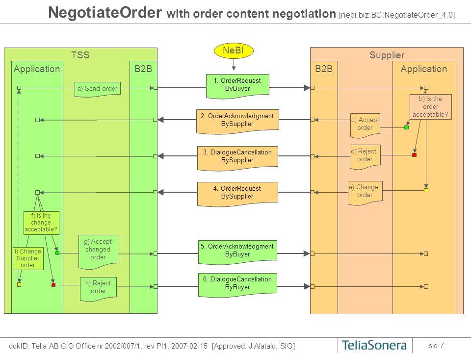 dokID: Telia AB CIO Office nr 2002/007/1, rev PI1, 2007-02-15 [Approved: J Alatalo, SIG] sid 7 NegotiateOrder with order content negotiation [nebi.biz:BC:NegotiateOrder_4.0] TSS B2BApplication Supplier B2BApplication 1.