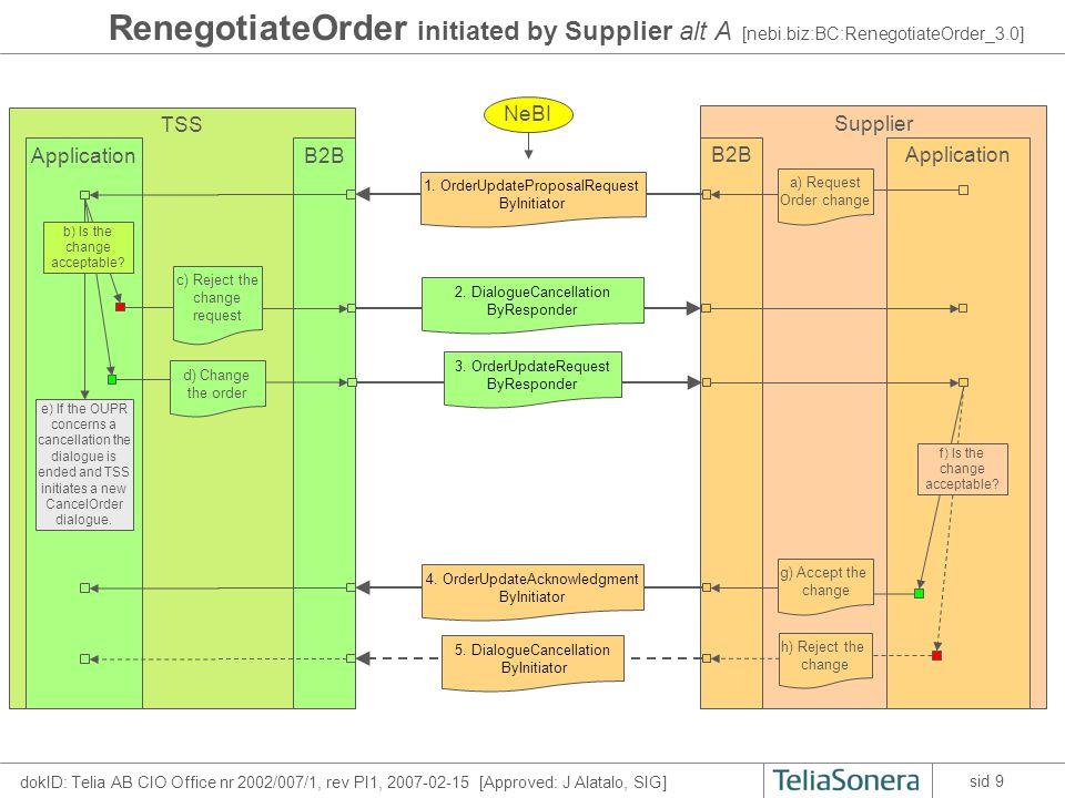 dokID: Telia AB CIO Office nr 2002/007/1, rev PI1, 2007-02-15 [Approved: J Alatalo, SIG] sid 9 RenegotiateOrder initiated by Supplier alt A [nebi.biz:BC:RenegotiateOrder_3.0] TSS B2BApplication Supplier B2BApplication NeBI a) Request Order change 1.