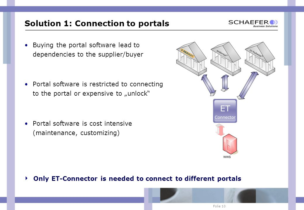 "Folie 10 Solution 1: Connection to portals Buying the portal software lead to dependencies to the supplier/buyer Portal software is restricted to connecting to the portal or expensive to ""unlock Portal software is cost intensive (maintenance, customizing) Only ET-Connector is needed to connect to different portals"