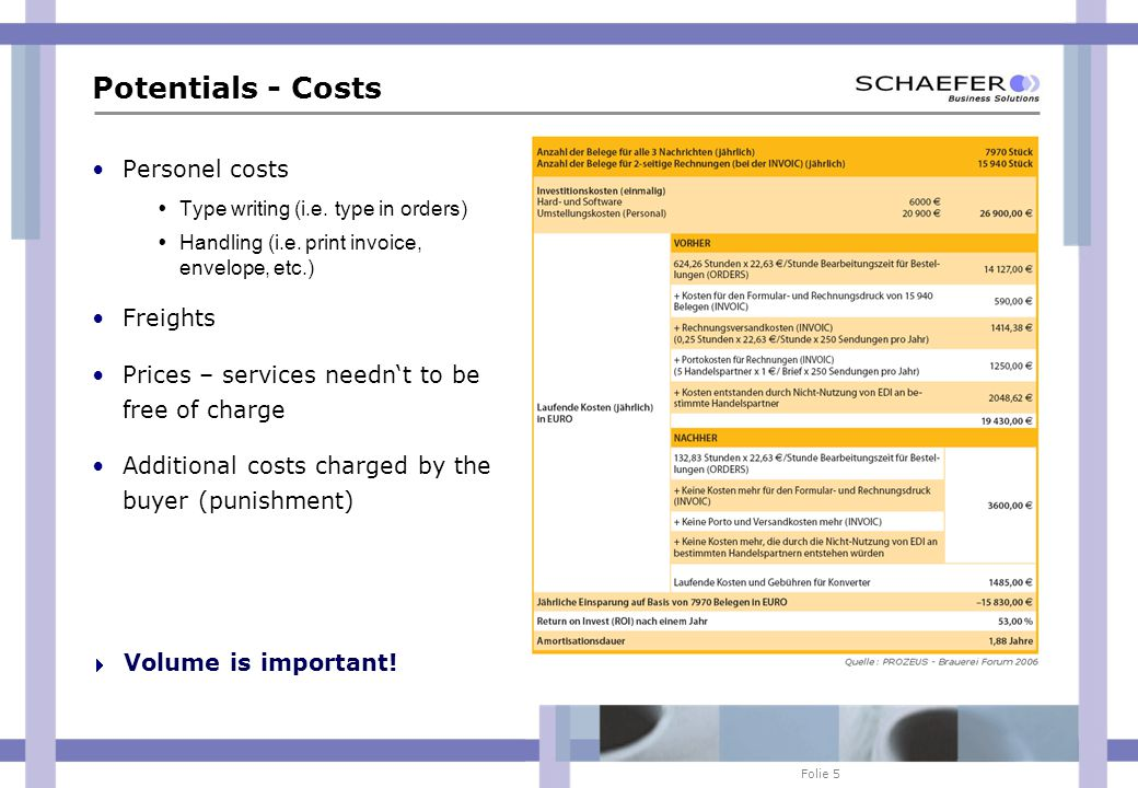 Folie 5 Potentials - Costs Personel costs  Type writing (i.e.