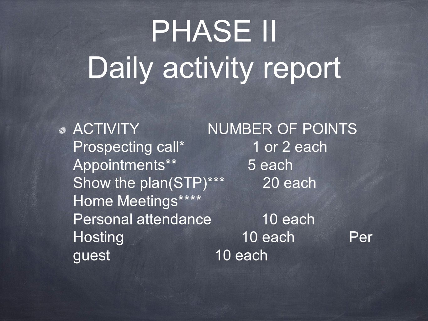 PHASE II Daily activity report ACTIVITY NUMBER OF POINTS Prospecting call* 1 or 2 each Appointments** 5 each Show the plan(STP)*** 20 each Home Meetin