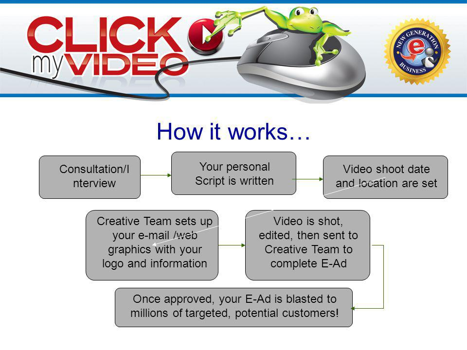 How it works… Consultation/I nterview Your personal Script is written Video shoot date and location are set Creative Team sets up your  /web graphics with your logo and information Video is shot, edited, then sent to Creative Team Video is shot, edited, then sent to Creative Team to complete E-Ad Once approved, your E-Ad is blasted to millions of targeted, potential customers!