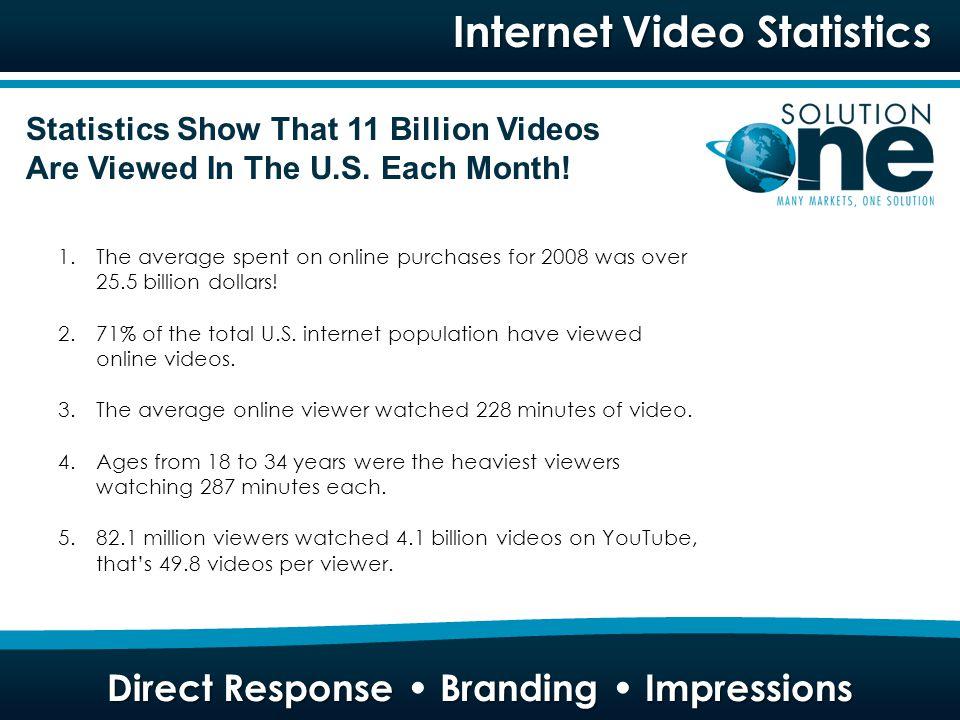 Internet Video Statistics Statistics Show That 11 Billion Videos Are Viewed In The U.S.