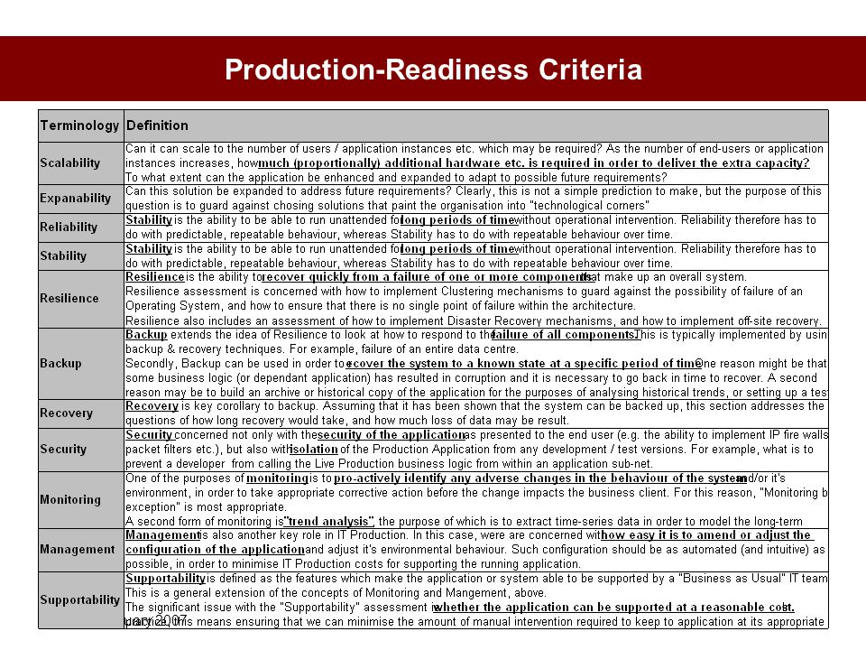 21 February 2007 Production-Readiness Criteria