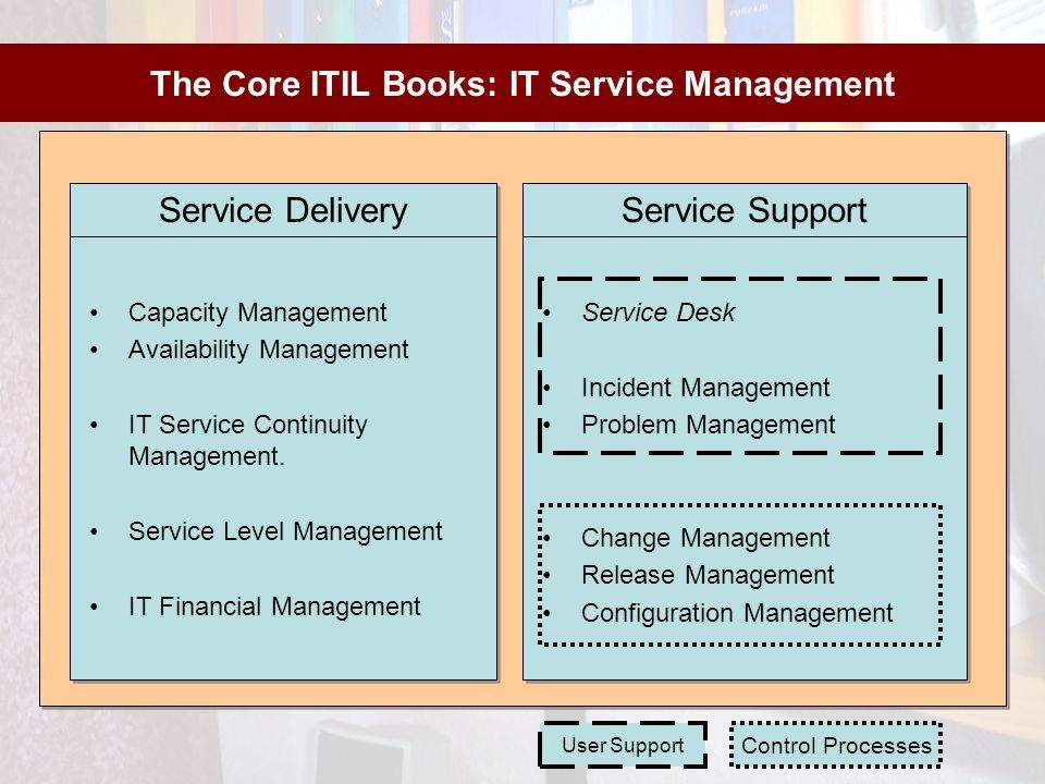 The Core ITIL Books: IT Service Management Capacity Management Availability Management IT Service Continuity Management. Service Level Management IT F