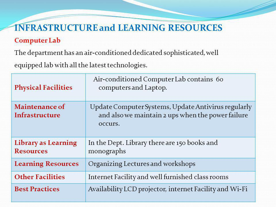 INFRASTRUCTURE and LEARNING RESOURCES Computer Lab The department has an air-conditioned dedicated sophisticated, well equipped lab with all the lates