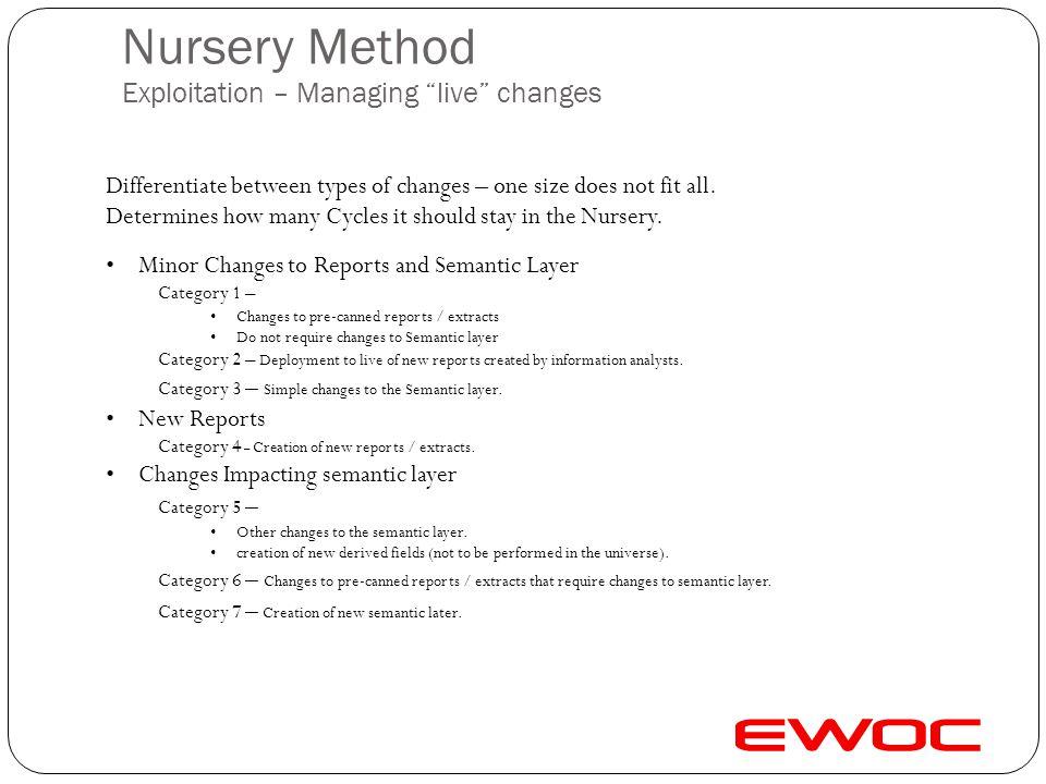 Nursery Method Planning
