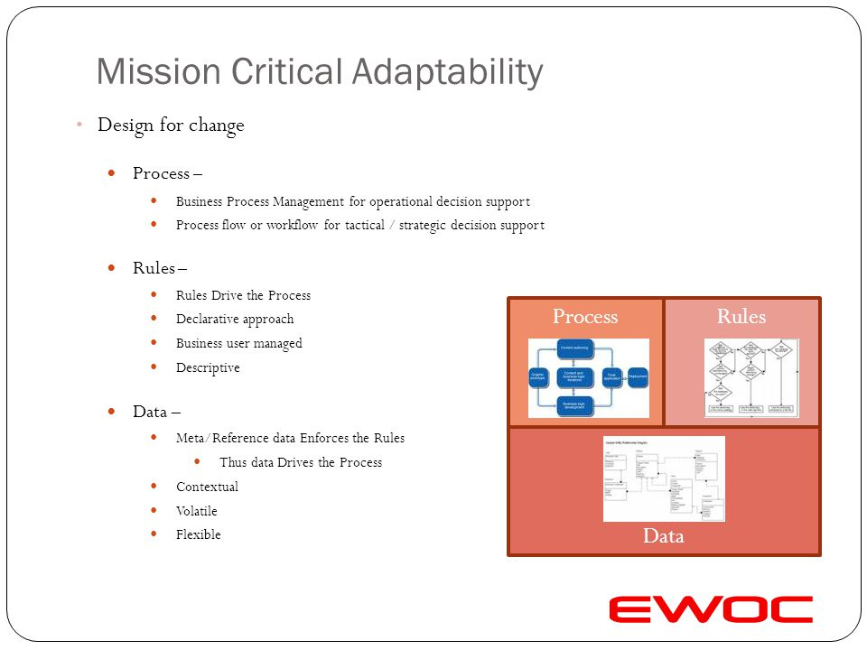 """Mission Critical Adaptability """"Pace of change"""" – keeps increasing … Its all about speed Speed of change Speed of information access """"Design for change"""
