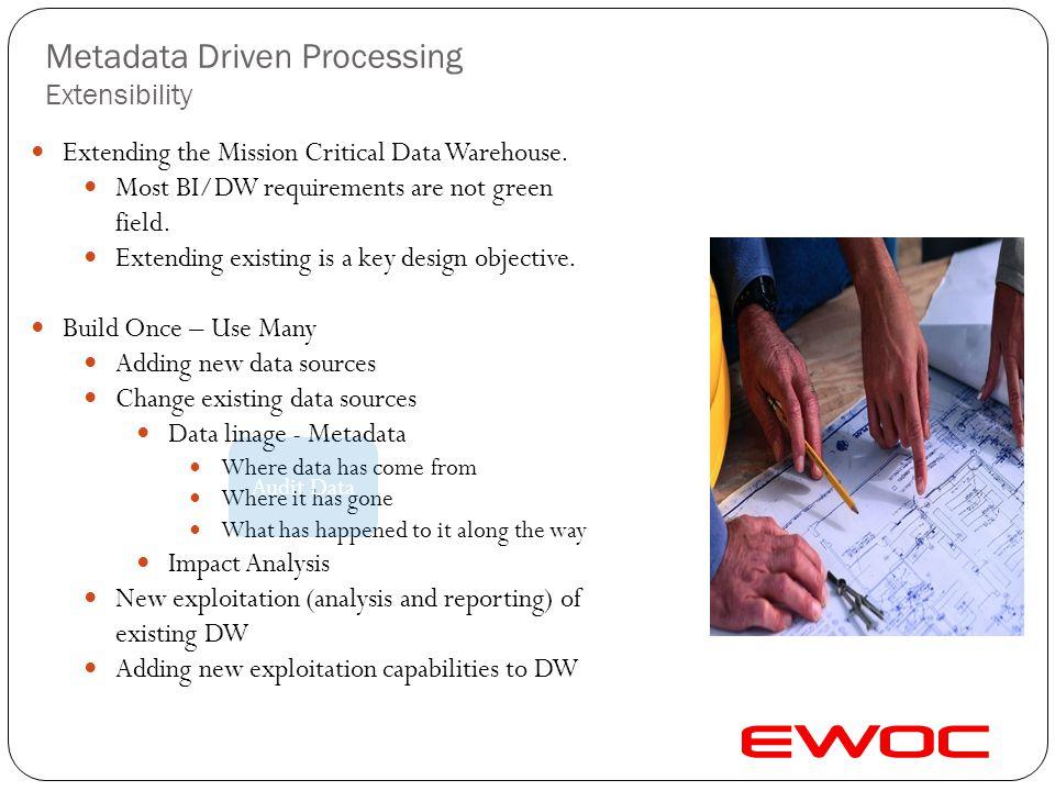 Metadata Driven Processing The Metadata Model