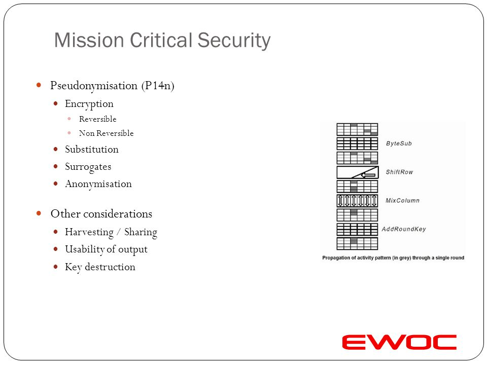 Mission Critical Security Security includes … Business Continuity Confidentiality Information Classification Non Repudiation Privacy Apply principle o