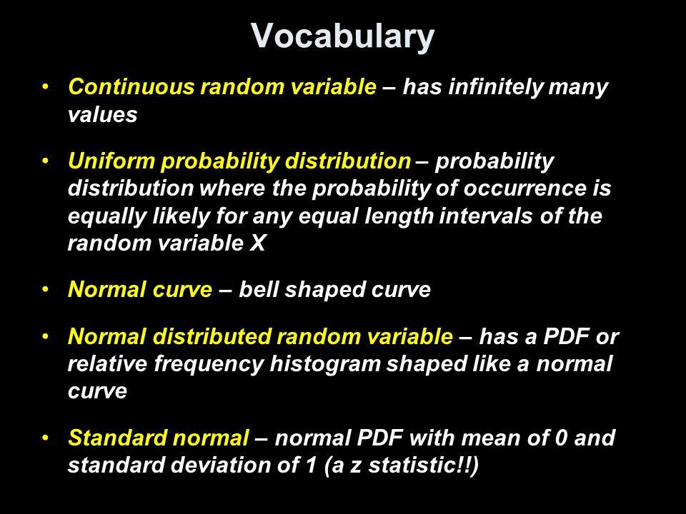 P(x=1) = 0 P(x ≤ 1) = 0.33 P(x ≤ 2) = 0.66 P(x ≤ 3) = 1.00 Continuous Uniform PDF Since the area under curve must equal one.