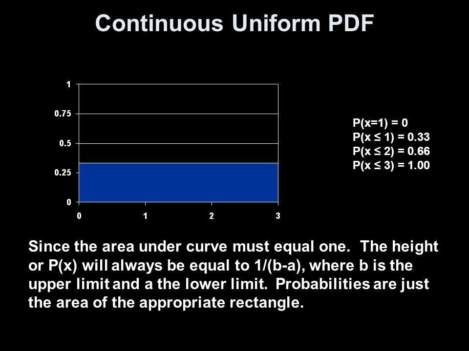 P(x=1) = 0 P(x ≤ 1) = 0.33 P(x ≤ 2) = 0.66 P(x ≤ 3) = 1.00 Continuous Uniform PDF Since the area under curve must equal one. The height or P(x) will a