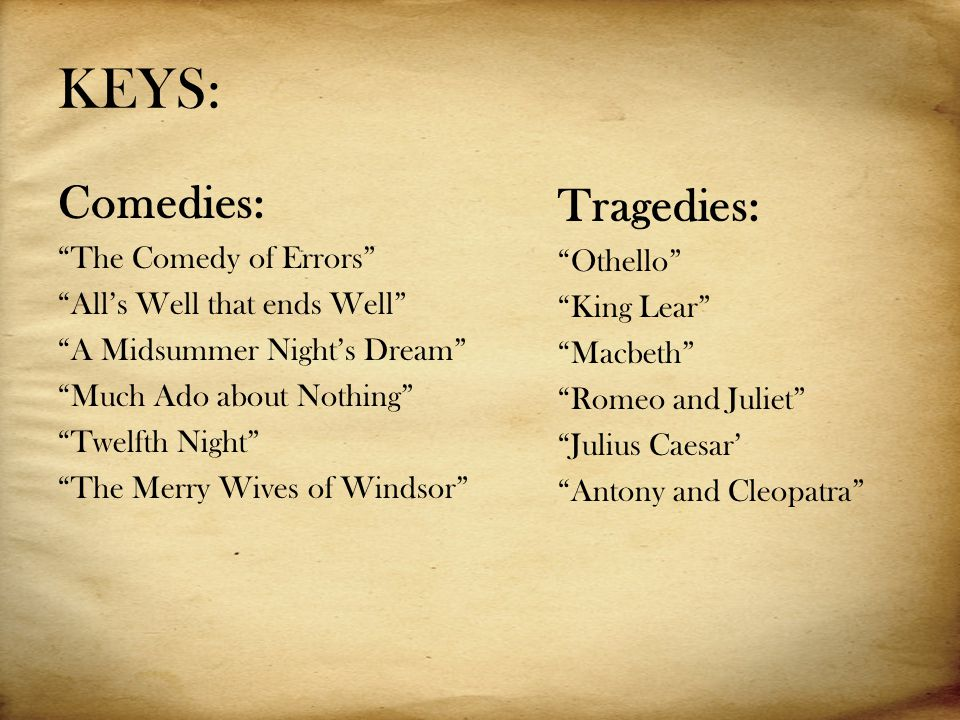 Famous Shakespeare's plays: