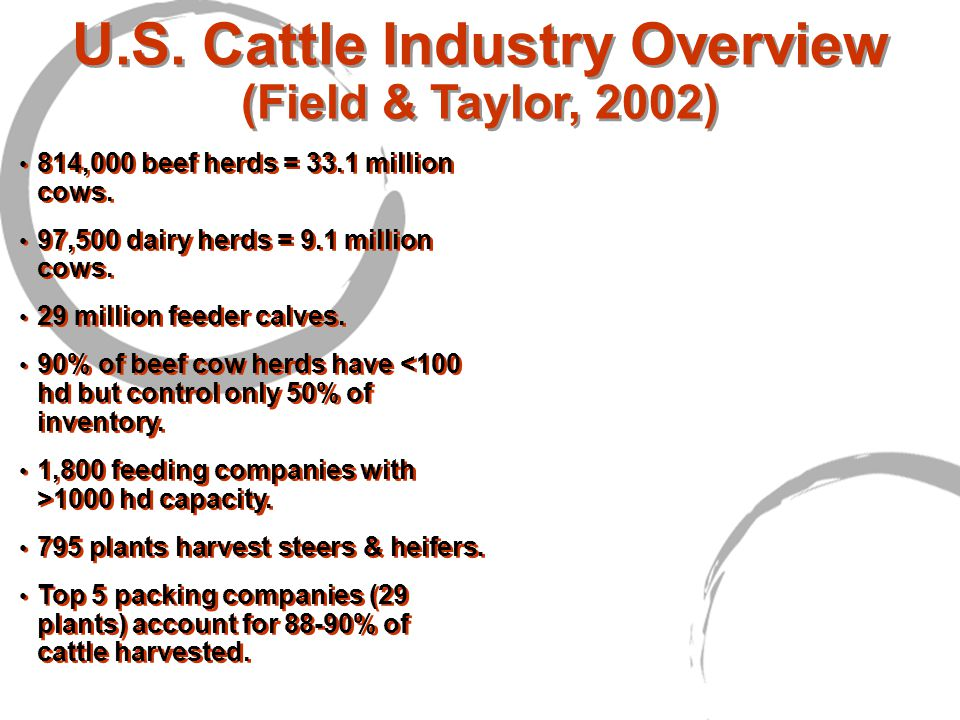 U.S. Cattle Industry Overview (Field & Taylor, 2002) 814,000 beef herds = 33.1 million cows.